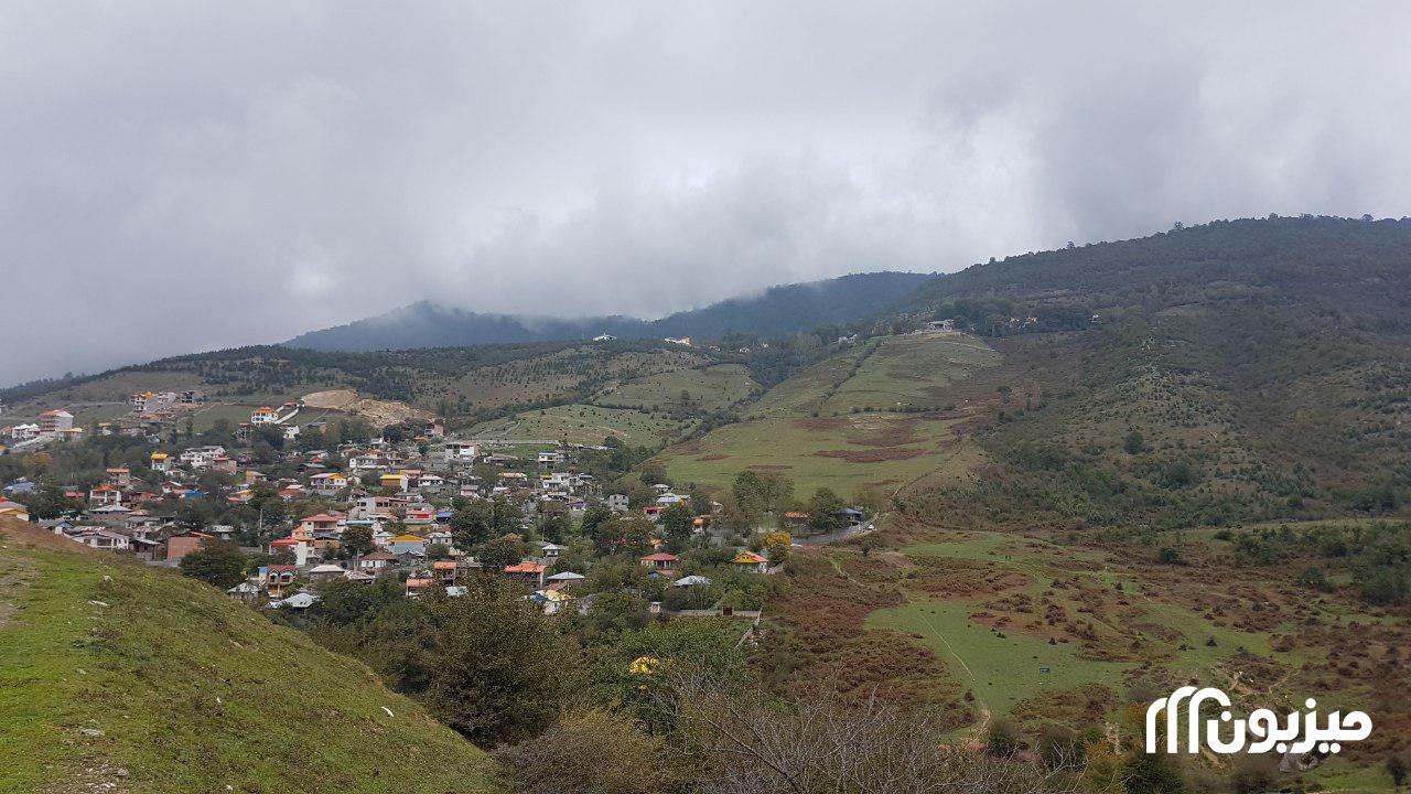 مازندران، فیلبند